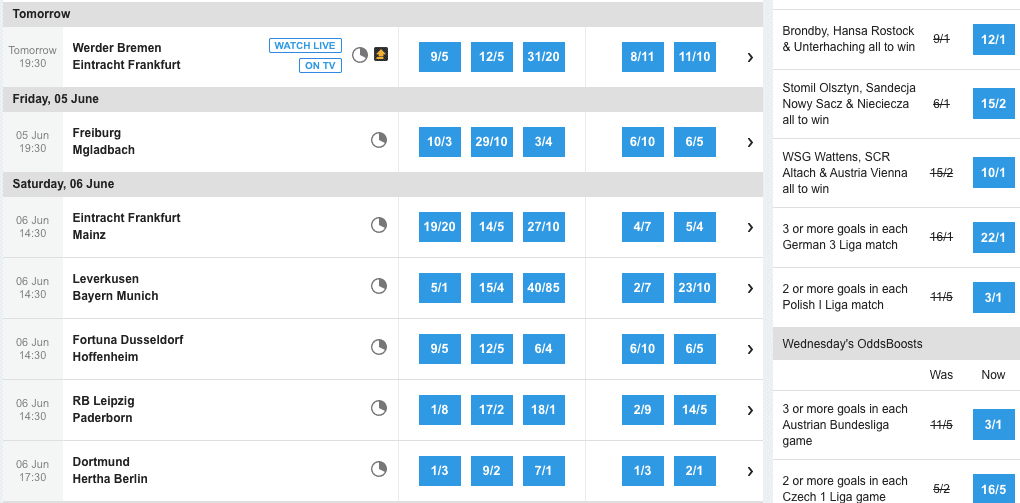 betfair football betting odds